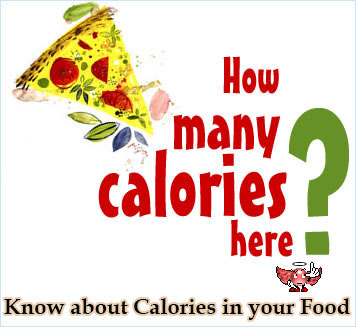 Calories in your Food