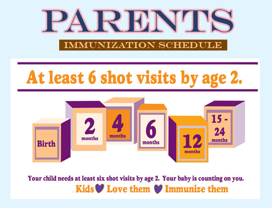 The National Immunization Schedule