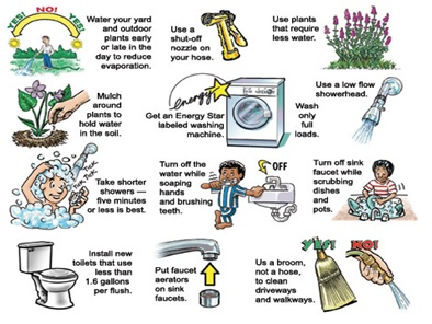 Image: Save water - be smart