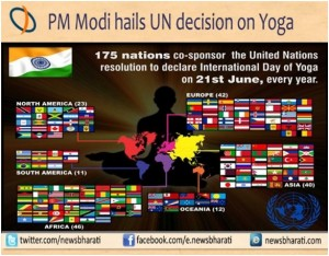 PM Modi hails UN decision on Yoga