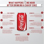 What Happens To Our Body After Drinking Coca Cola?