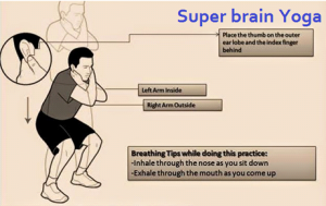 Super Brain Yoga (Tappu Karnam)