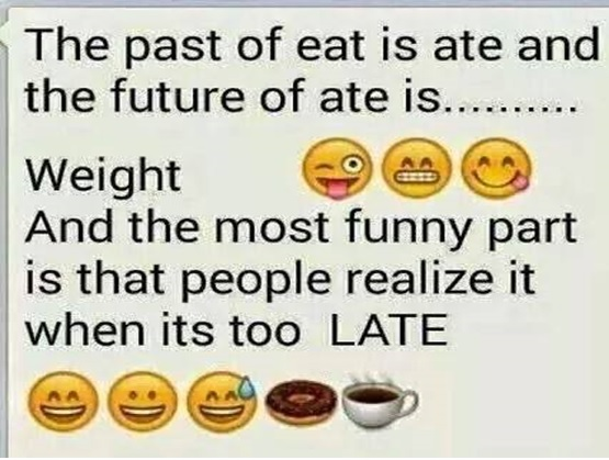 Past of eat is I ate too much and the future - What?