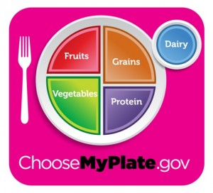 Choose Myplate USA