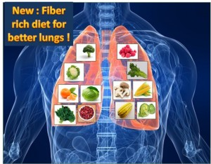 FIBER RICH DIET CAN HELP TO REDUCE RISK OF LUNG DISEASES