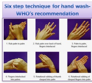 NEW RESEARCH: THE RIGHT WAY TO WASH HANDS