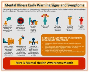 Mental Health Awareness month - What you need to know