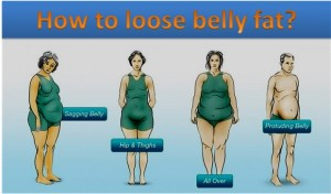 How To Lose Belly Fat?