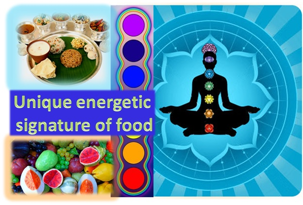 The Chakra Way of Eating For Inner Peace