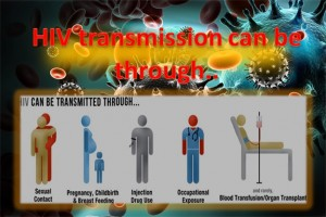 HIV Transmission Through