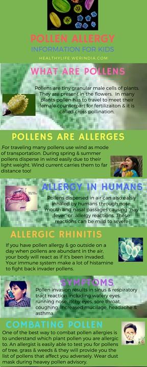 Pollen Allergy in Kids