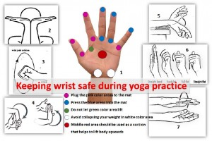 Tips to reduce wrist pain during yoga practice