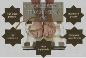 Do you have metabolic syndrome?