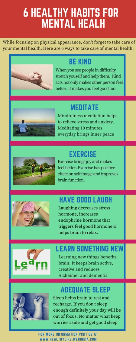 Six Healthy Habits for Mental health