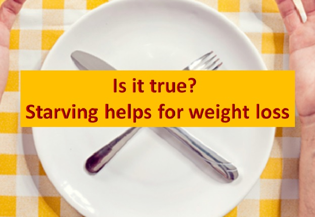 Starving effective for weight loss - Is it true?