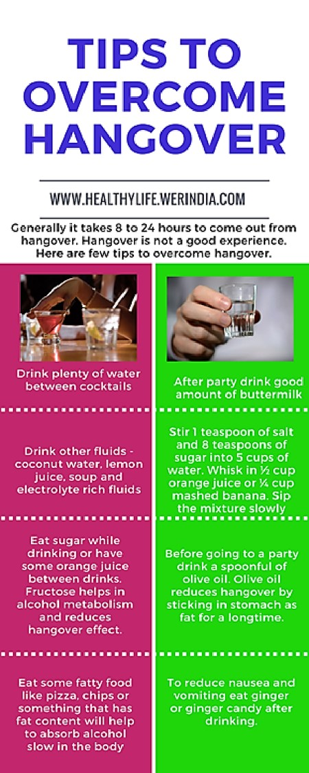 How to overcome hangover?