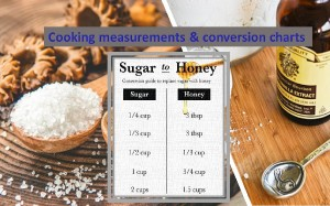 Cooking measurements conversion
