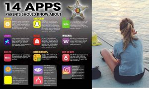 14 Apps parents should be aware