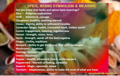 Spices herbs meaning & symbolism