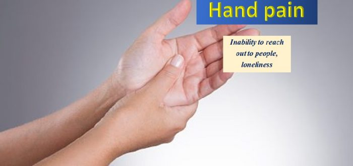 Emotions and hand pain