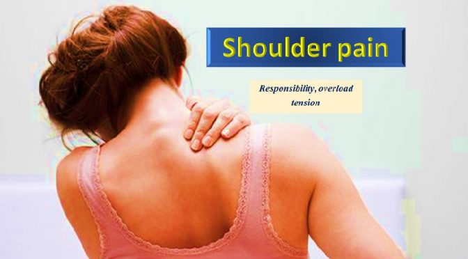 Shoulder pain and emotion