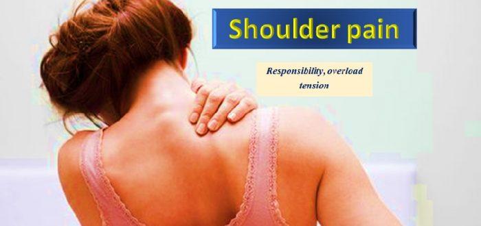 Shoulder pain and emotion