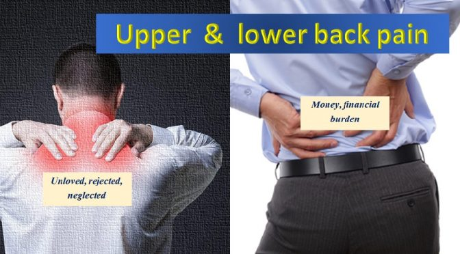 Back pain and emotions