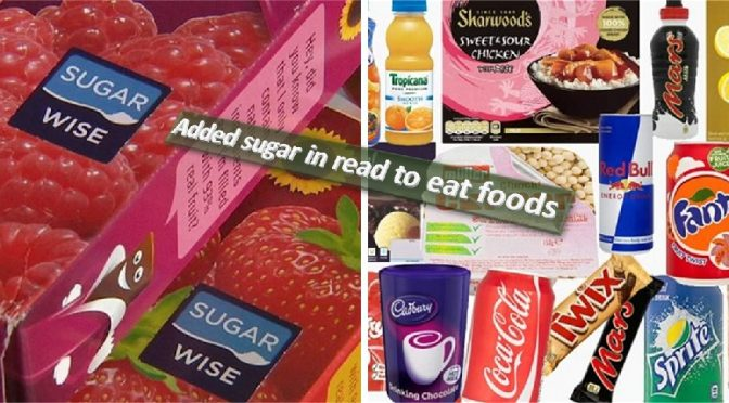 Added sugar in foods