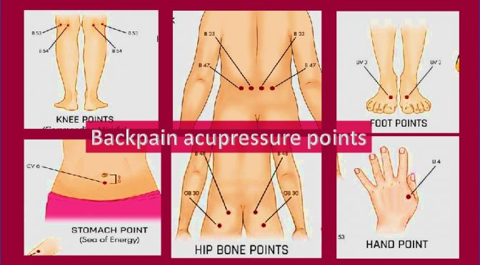 Back pain relief points