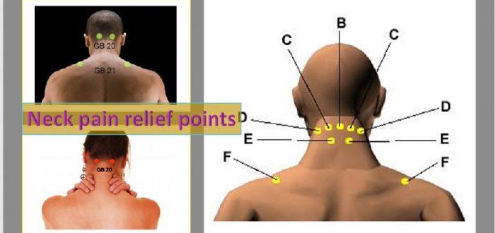Neck acupressure points