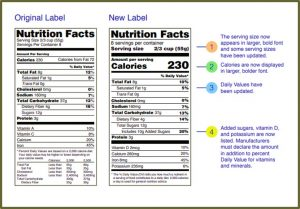 Serving size food label