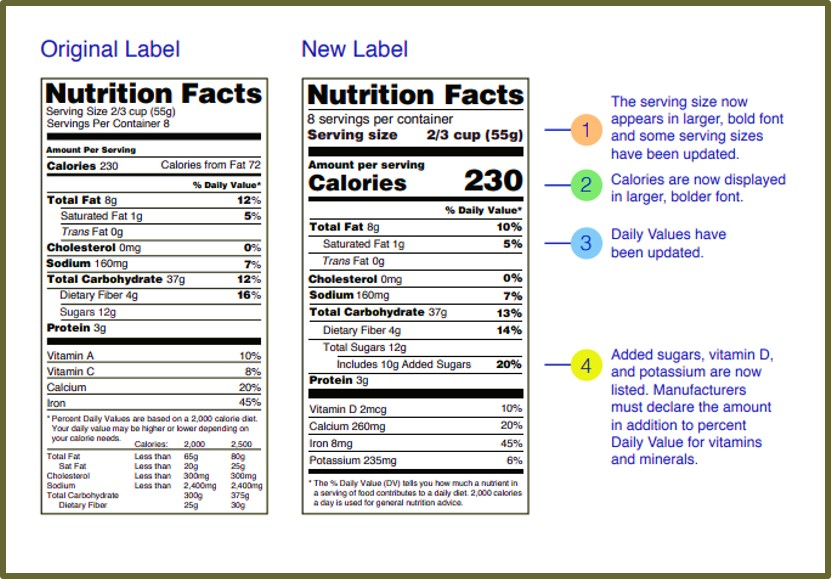 Serving size food label