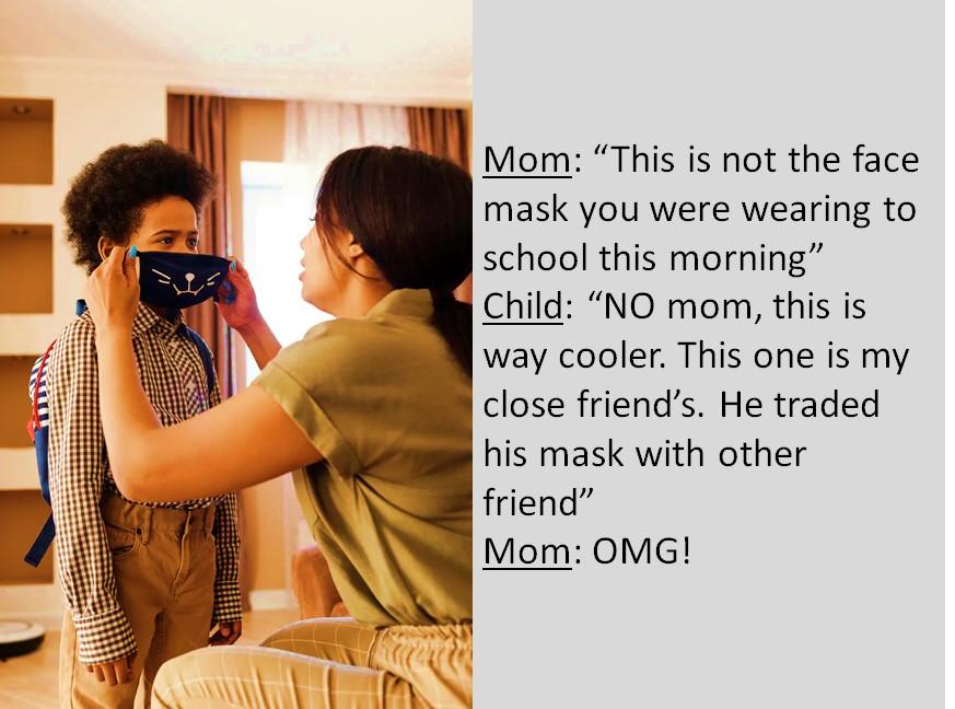 Teach kids to wear Face masks